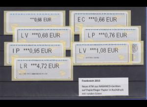 Frankreich ATM 2015 aus NABANCO-Geräten, Papierflieger Bdr., Satz 7 Werte **