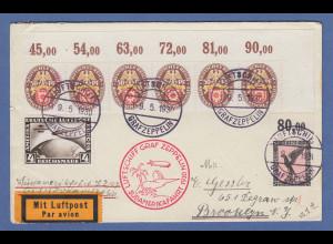 Deutsches Reich Zeppelin LZ 127 Südamerikafahrt 19.5.1930 Brief bis Lakehurst