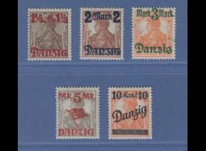 Danzig Germania graues Netz Spitzen unten Mi.-Nr. 27-31 II Satz kpl. sauber *