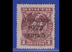 Griechenland 1923 unverausgabte 5L auf 1L Mi.-Nr. IIIb ohne Gummierung (*)