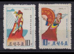 Korea Nord 1963 Volkstanz Mi.-Nr. 462-463 ungebraucht (*)